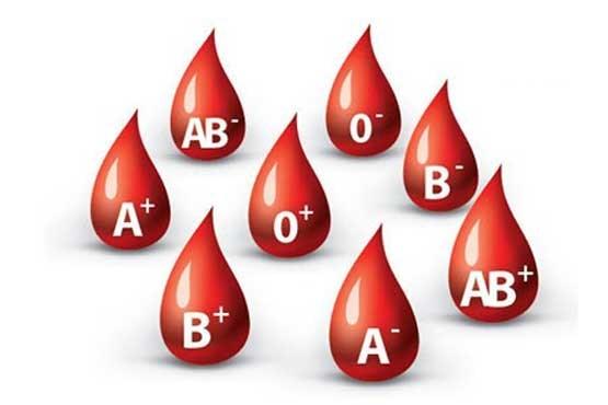 نقش یک گروه خونی در انداختن افراد به دام بطالت اجتماعی